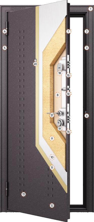 Конструкция входных дверей Бульдорс Standart 70